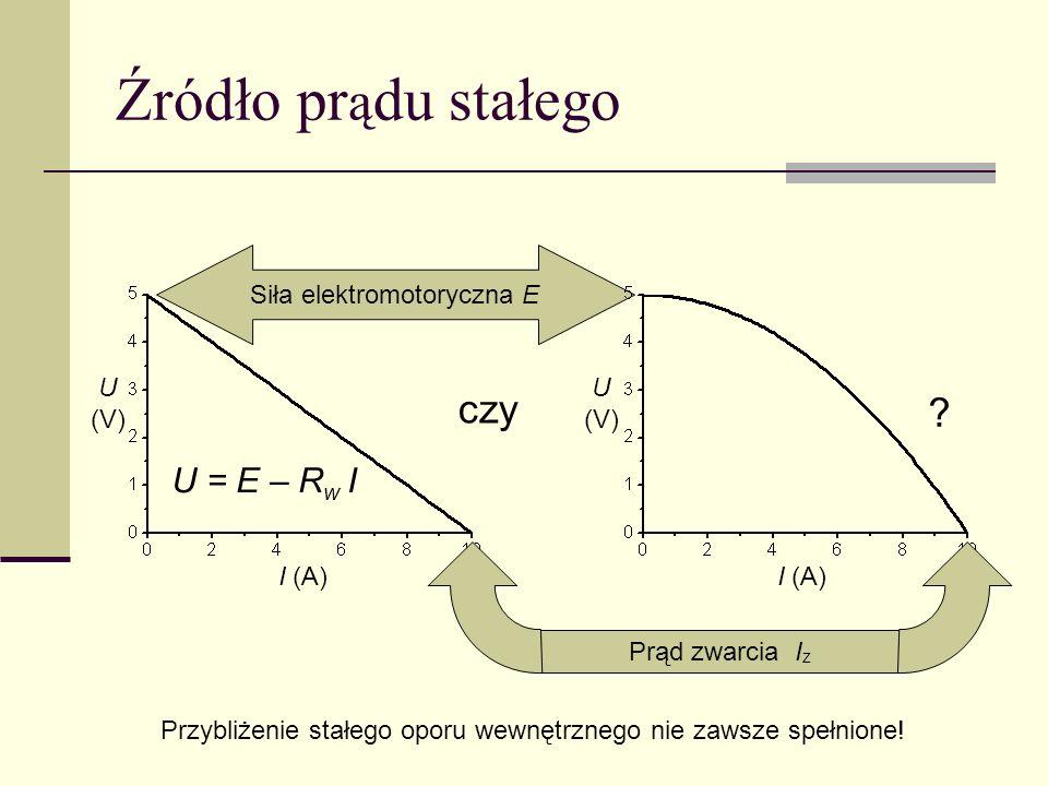 Siła elektromotoryczna E