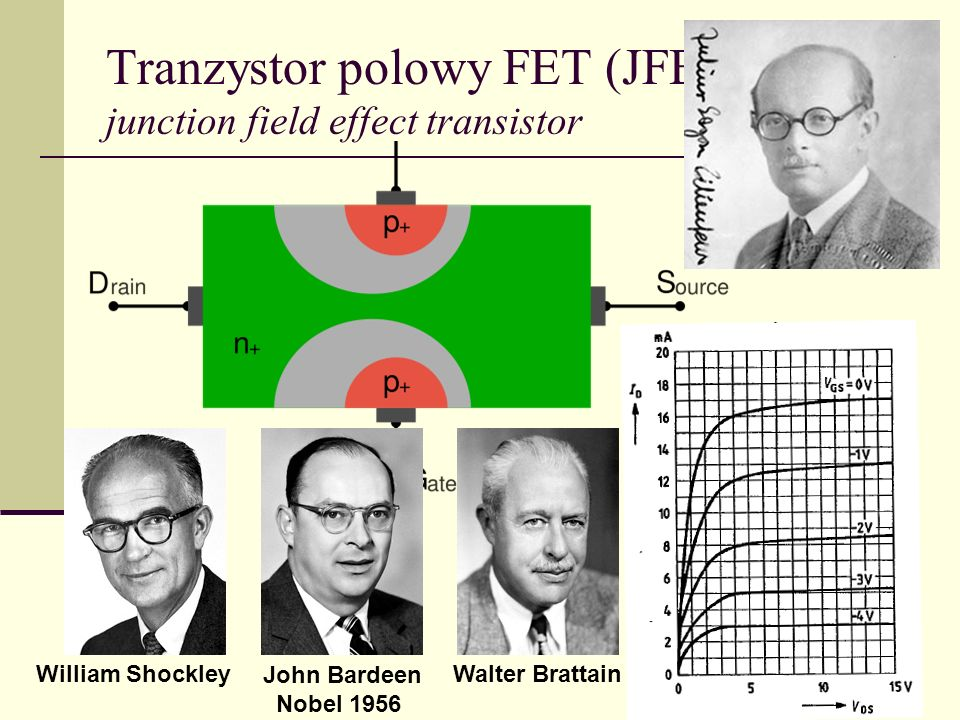 Tranzystor polowy FET (JFET) junction field effect transistor