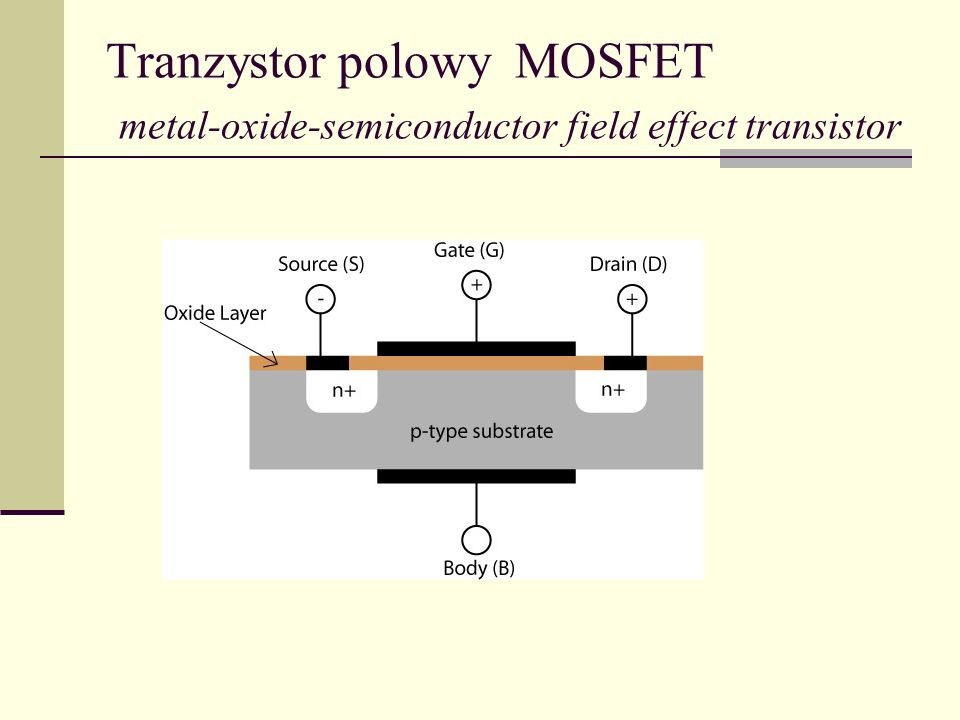 Tranzystor polowy MOSFET metal-oxide-semiconductor field effect transistor