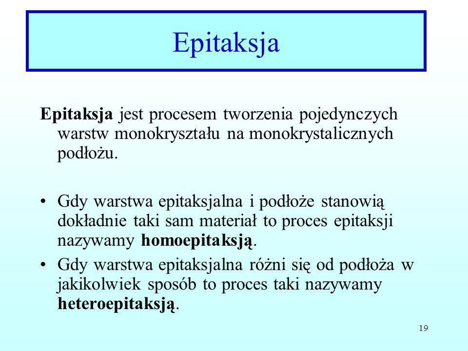 EpitaksjaEpitaksja jest procesem tworzenia pojedynczych warstw monokryształu na monokrystalicznych podłożu.
