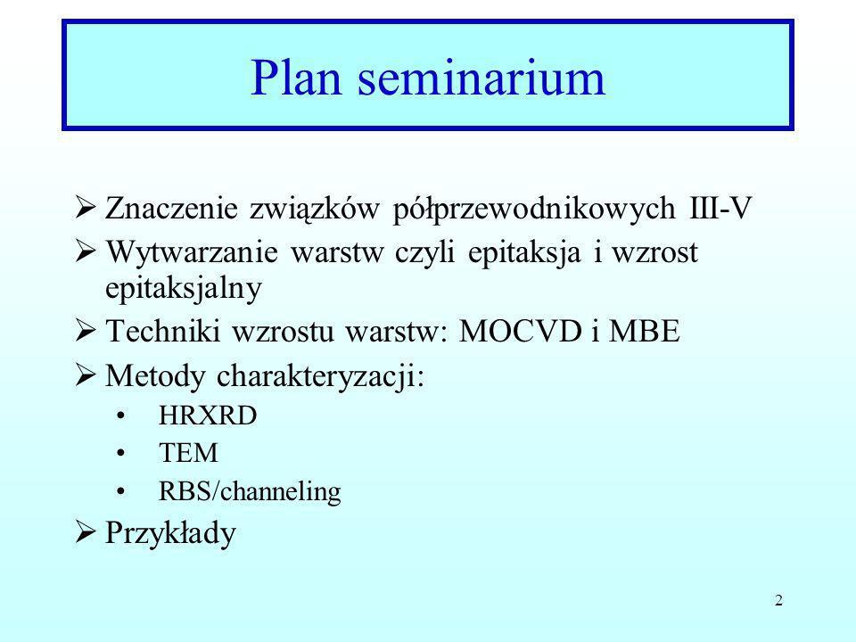 Plan seminarium Znaczenie związków półprzewodnikowych III-V