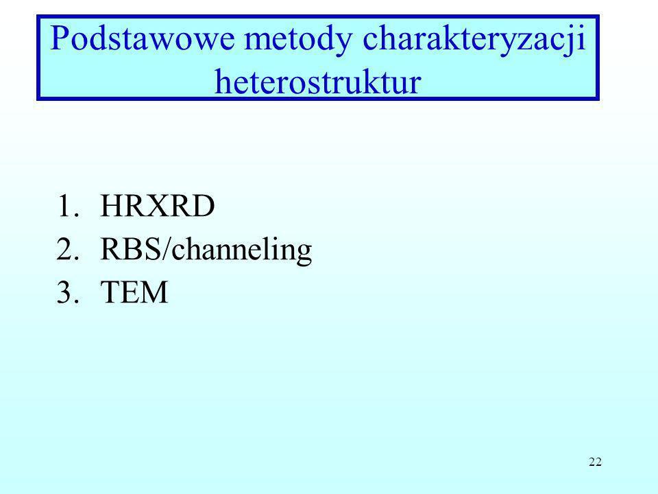 Podstawowe metody charakteryzacji heterostruktur