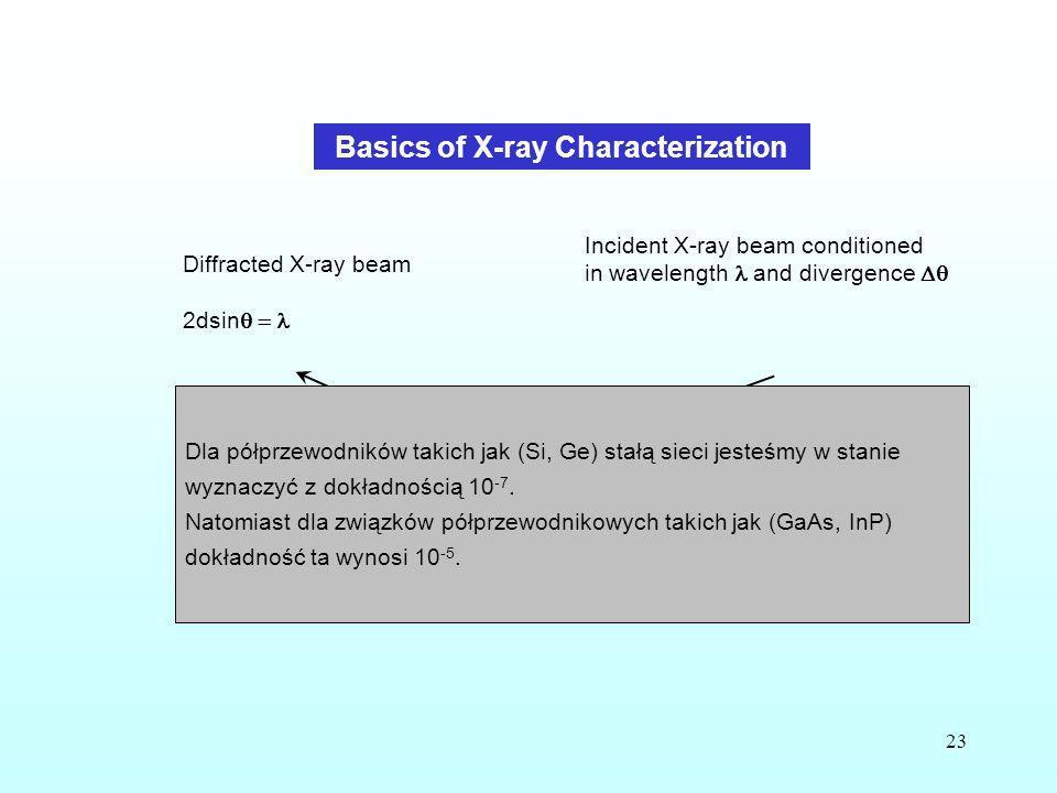 Basics of X-ray Characterization