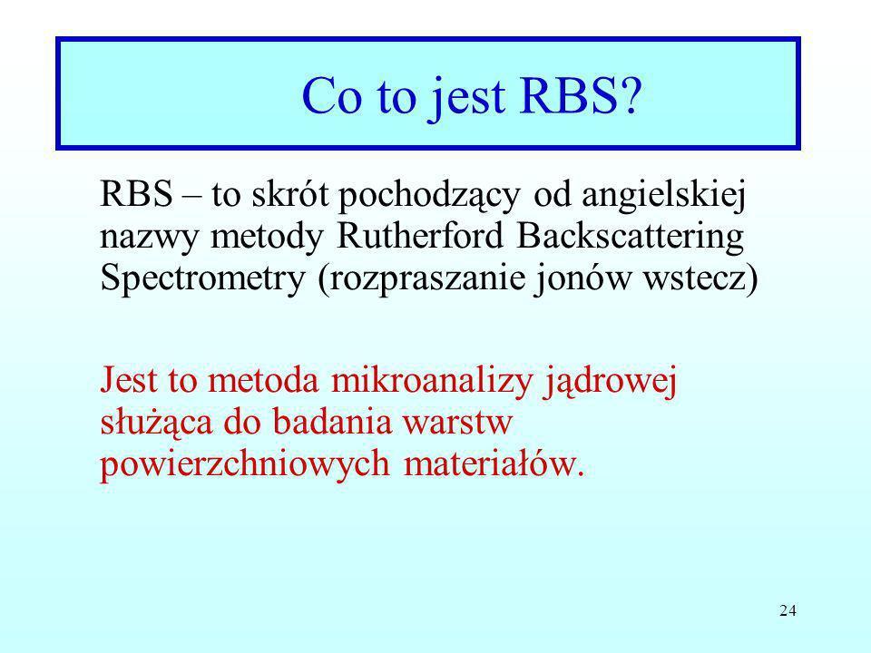 Co to jest RBS RBS – to skrót pochodzący od angielskiej nazwy metody Rutherford Backscattering Spectrometry (rozpraszanie jonów wstecz)
