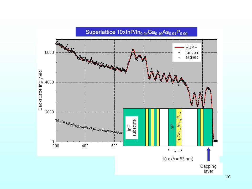 Superlattice 10xInP/In0.54Ga0.46As0.94P0.06