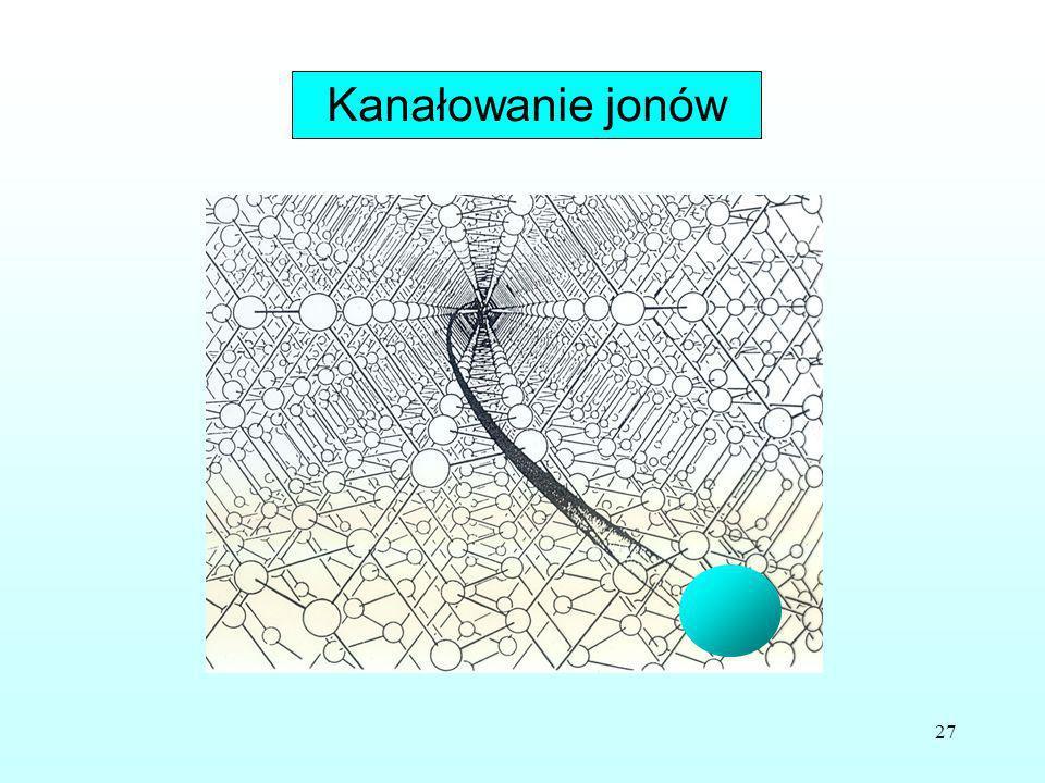 Kanałowanie jonów
