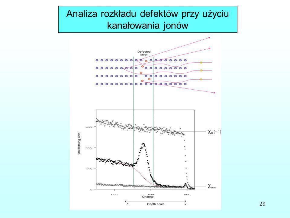 Analiza rozkładu defektów przy użyciu kanałowania jonów