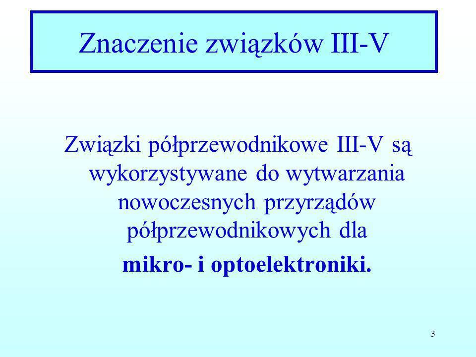 Znaczenie związków III-V