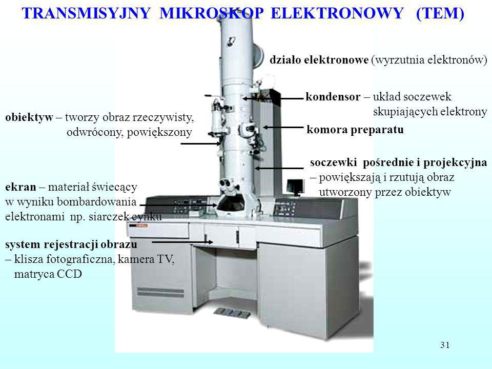 TRANSMISYJNY MIKROSKOP ELEKTRONOWY (TEM)