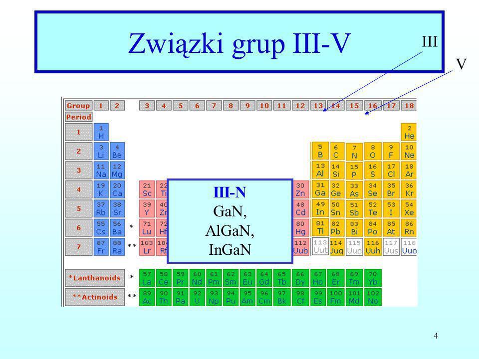 Związki grup III-V III V III-N GaN, AlGaN, InGaN