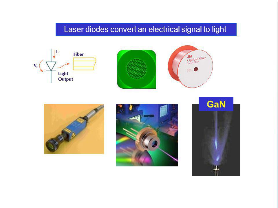 Laser diodes convert an electrical signal to light