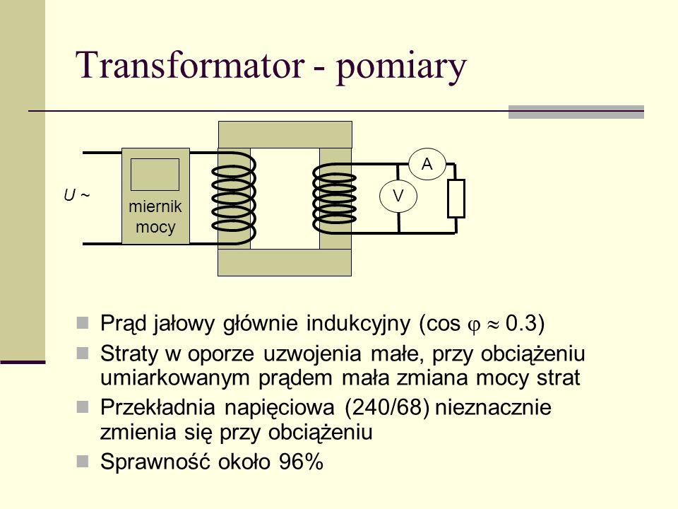 Transformator - pomiary