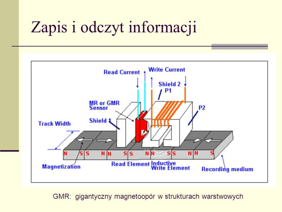 Zapis i odczyt informacji