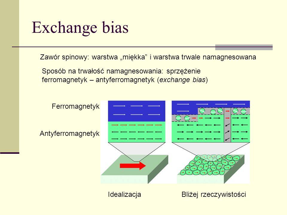 """Exchange bias Zawór spinowy: warstwa """"miękka i warstwa trwale namagnesowana."""