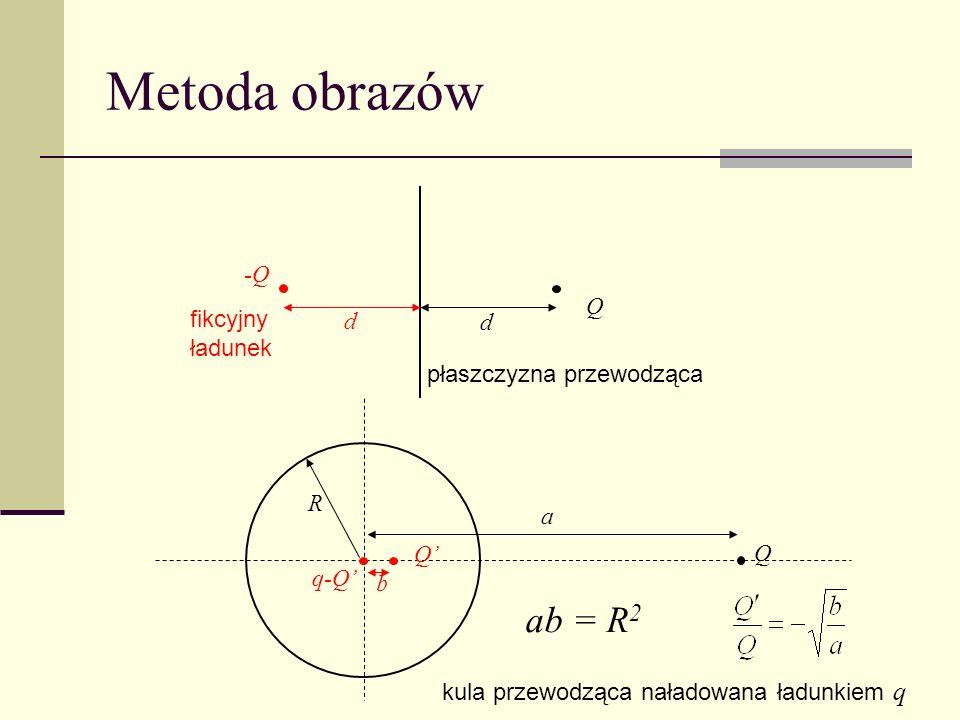 Metoda obrazów ab = R2 -Q d fikcyjny ładunek Q d