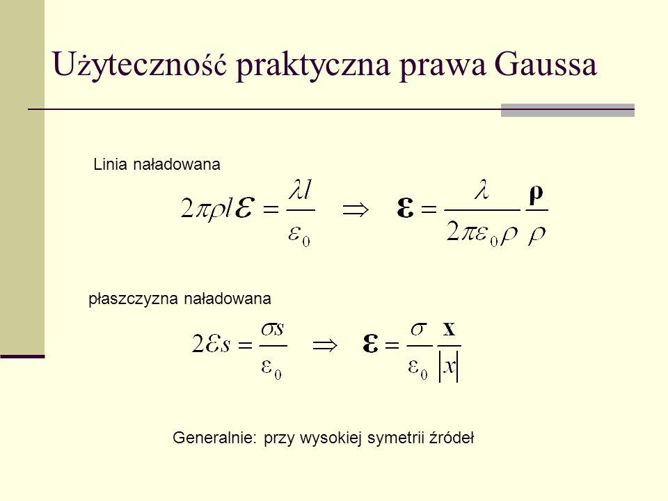 Użyteczność praktyczna prawa Gaussa