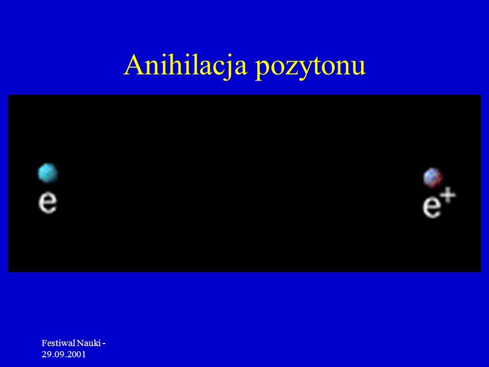 Anihilacja pozytonu Festiwal Nauki - 29.09.2001