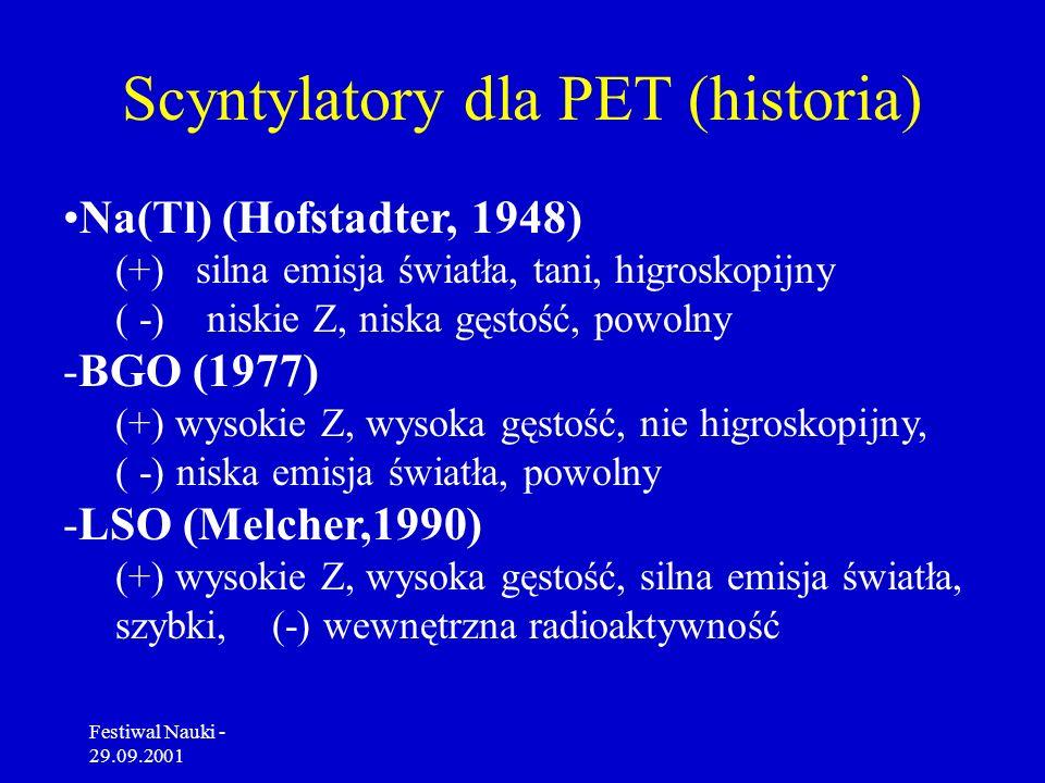 Scyntylatory dla PET (historia)