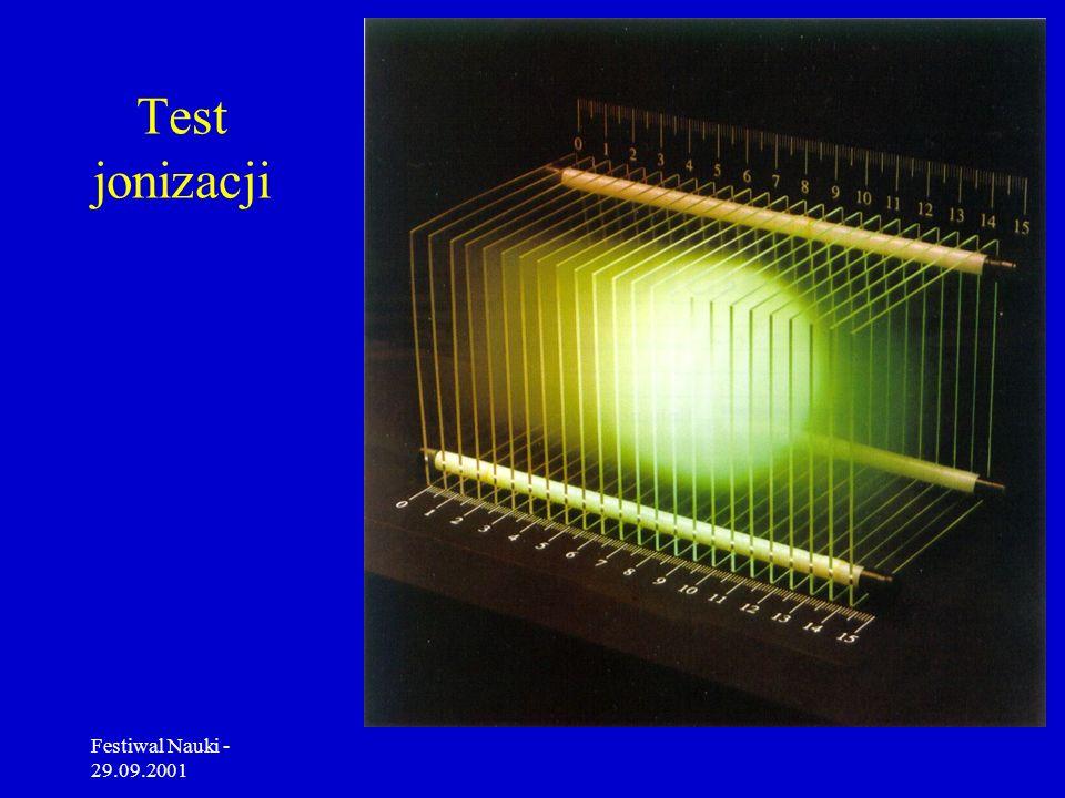 Test jonizacji Festiwal Nauki - 29.09.2001