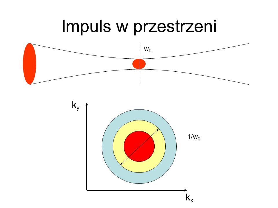 Impuls w przestrzeni w0 kx ky 1/w0