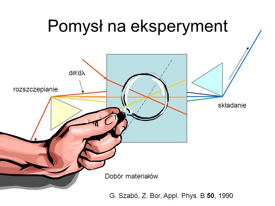 Pomysł na eksperyment M dq/dl dq/dl rozszczepianie składanie Q(l)