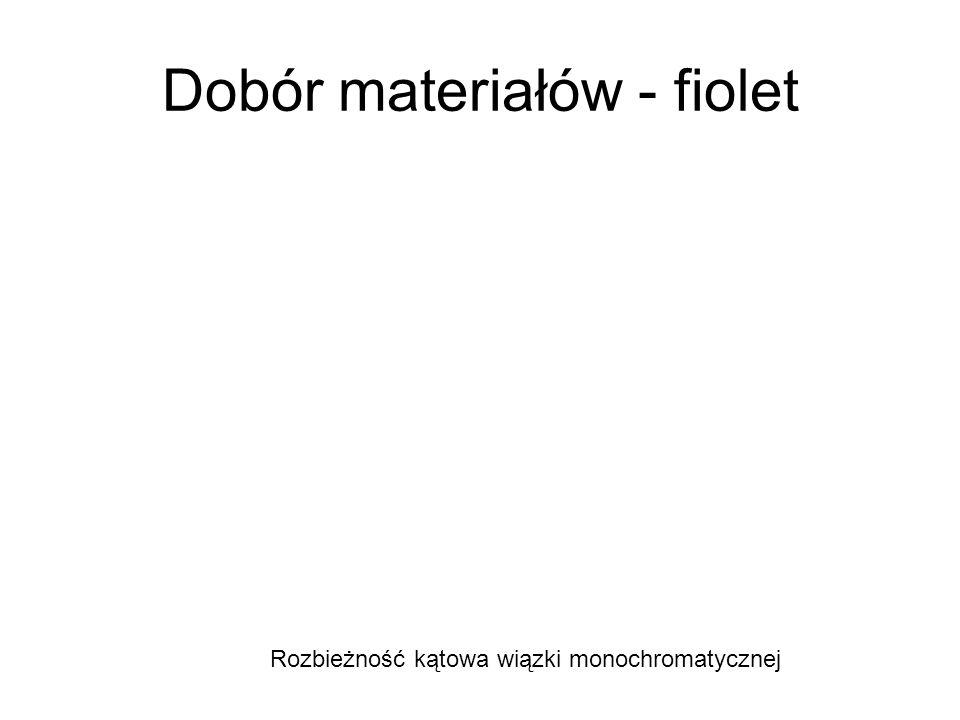 Dobór materiałów - fiolet