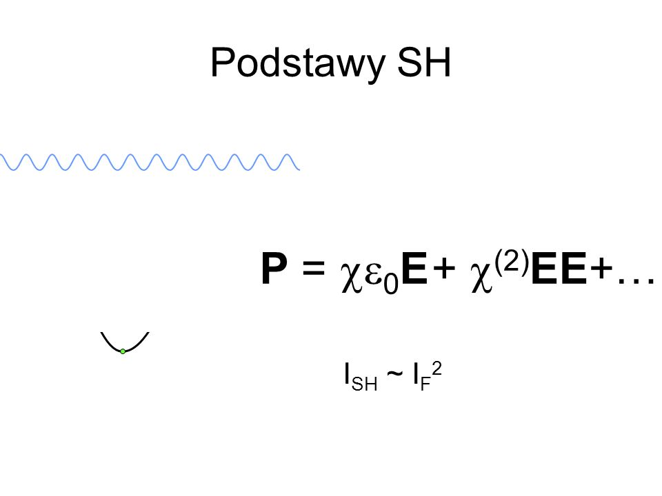 Podstawy SH P = ce0E + c(2)EE+… ISH ~ IF2