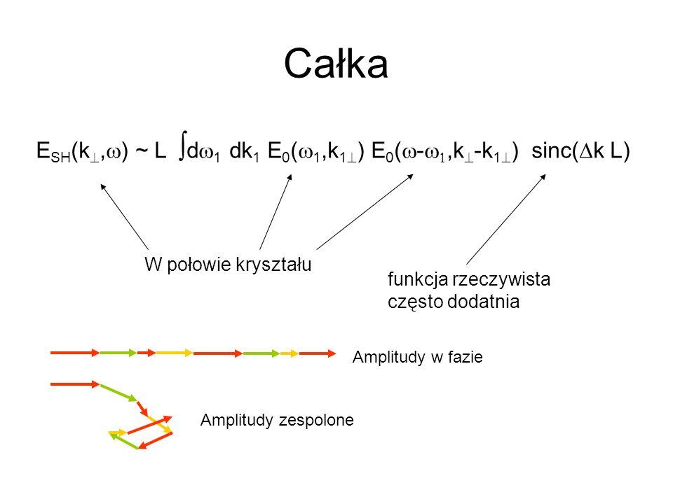 Całka ESH(k,w) ~ L dw1 dk1 E0(w1,k1) E0(w-w1,k-k1) sinc(Dk L)