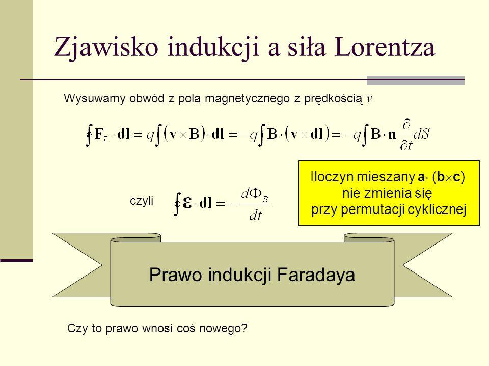 Zjawisko indukcji a siła Lorentza