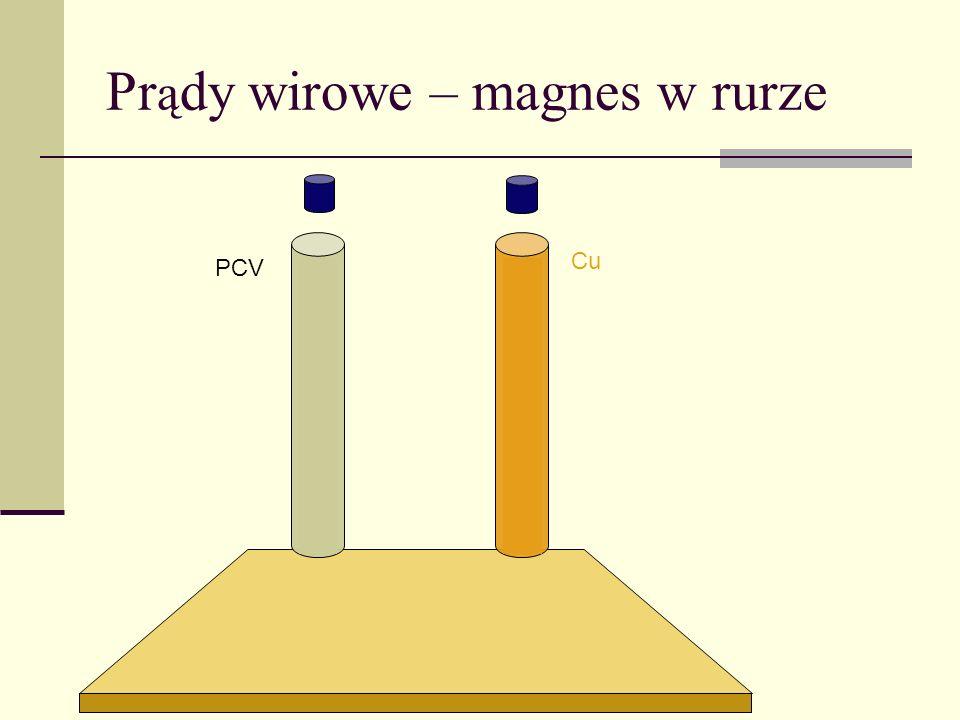 Prądy wirowe – magnes w rurze