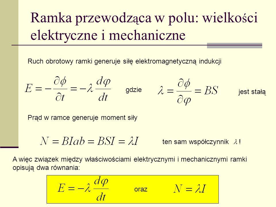 Ramka przewodząca w polu: wielkości elektryczne i mechaniczne