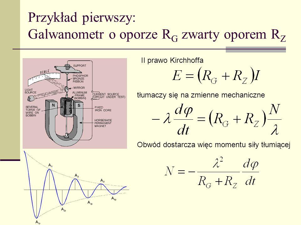 Przykład pierwszy: Galwanometr o oporze RG zwarty oporem RZ