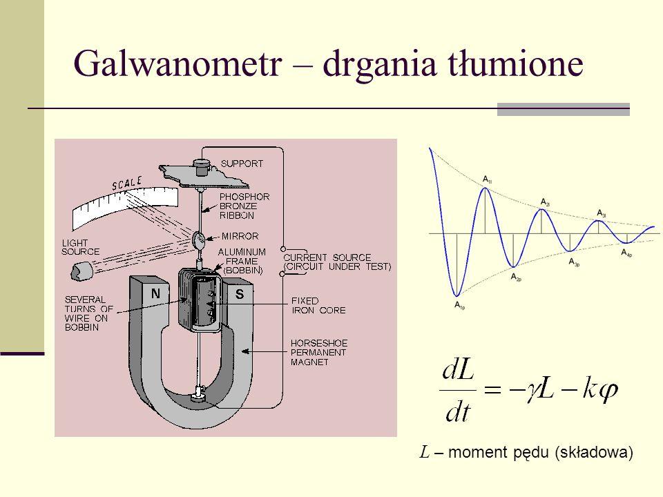 Galwanometr – drgania tłumione