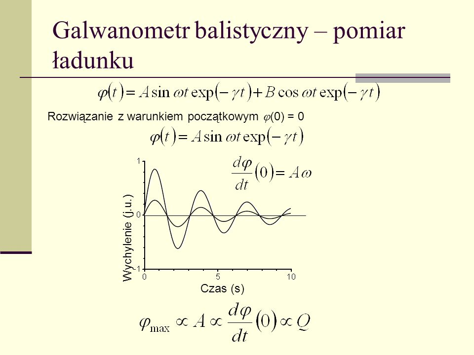 Galwanometr balistyczny – pomiar ładunku
