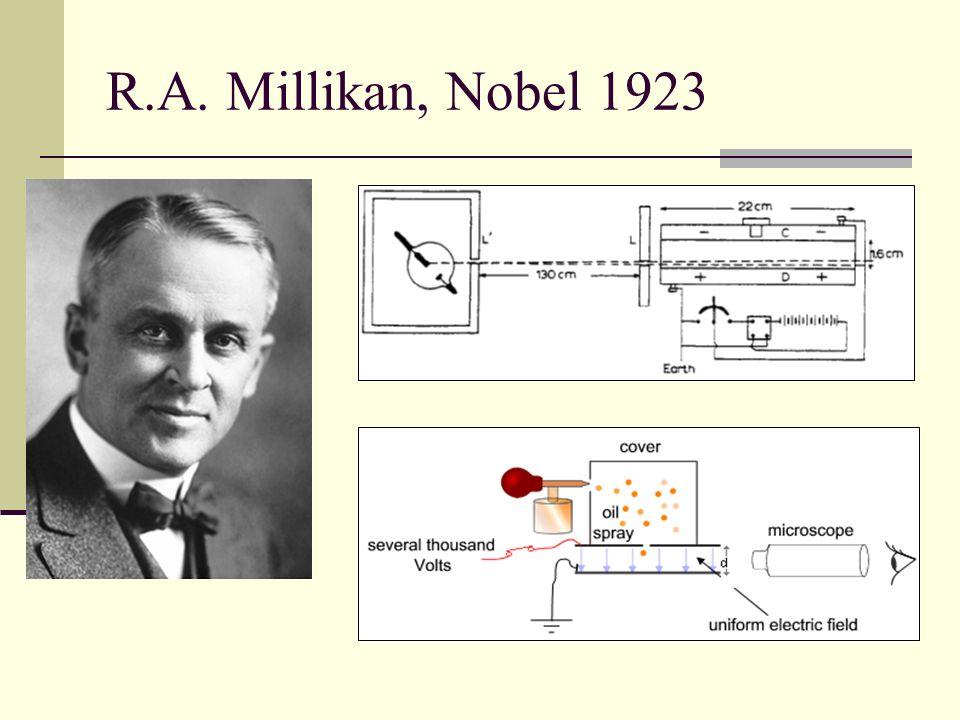 R.A. Millikan, Nobel 1923