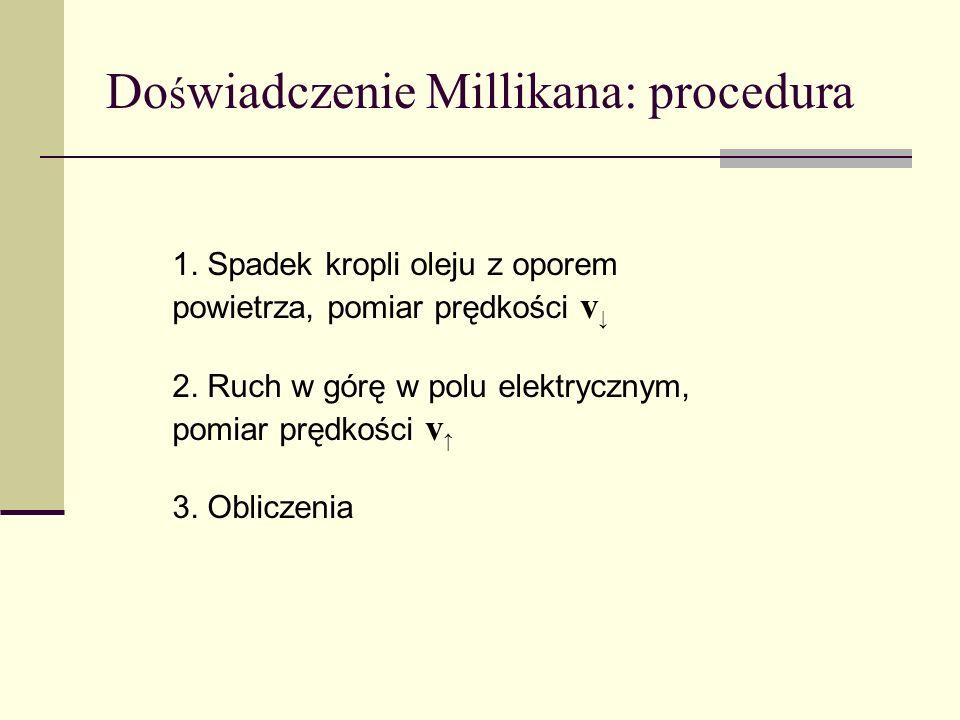 Doświadczenie Millikana: procedura
