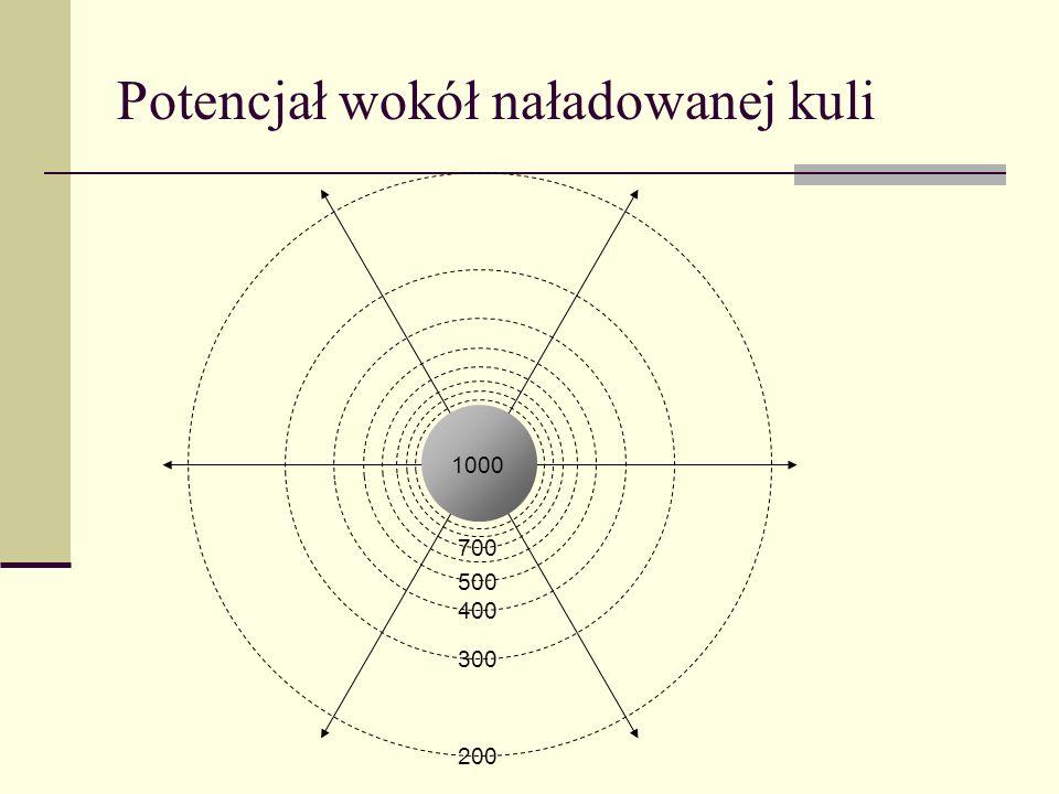 Potencjał wokół naładowanej kuli