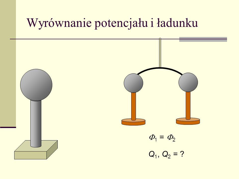 Wyrównanie potencjału i ładunku