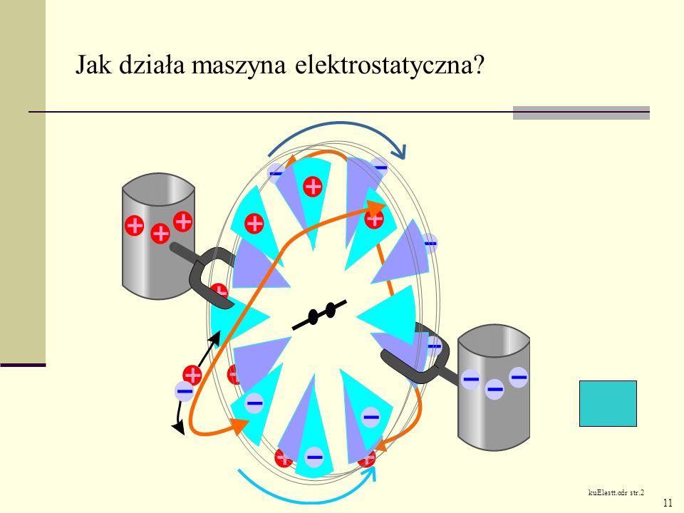 Jak działa maszyna elektrostatyczna