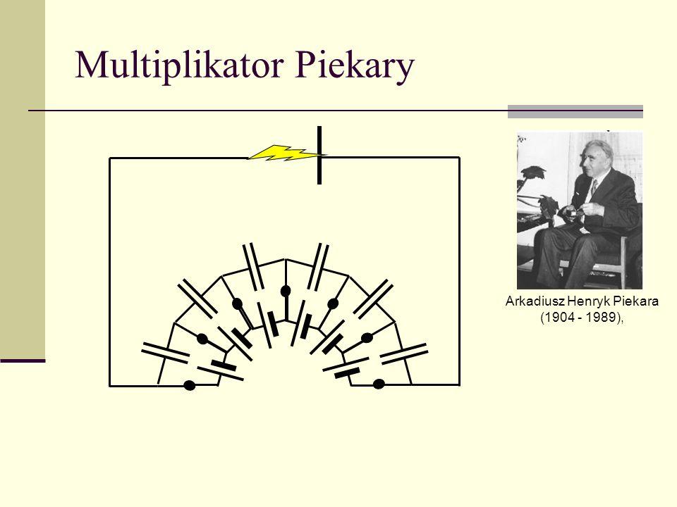 Multiplikator Piekary