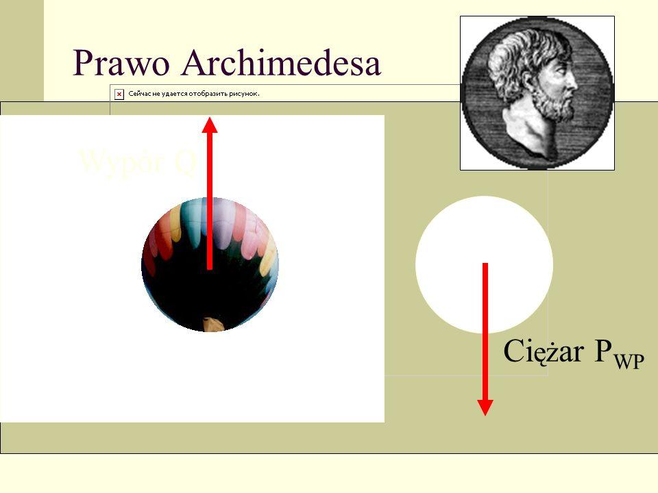 Prawo Archimedesa Wypór Q Ciężar PWP