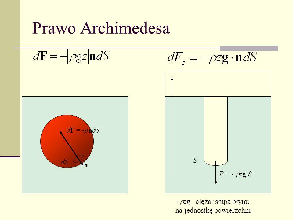 Prawo Archimedesa z dF = -pndS S dS n P = - zg S