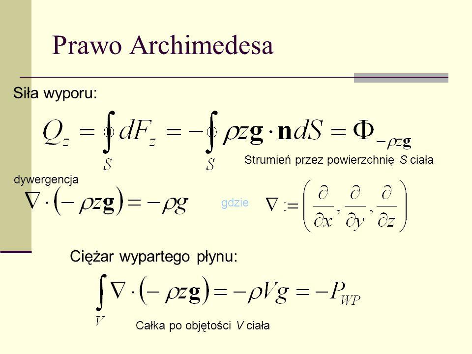 Prawo Archimedesa Siła wyporu: Ciężar wypartego płynu: