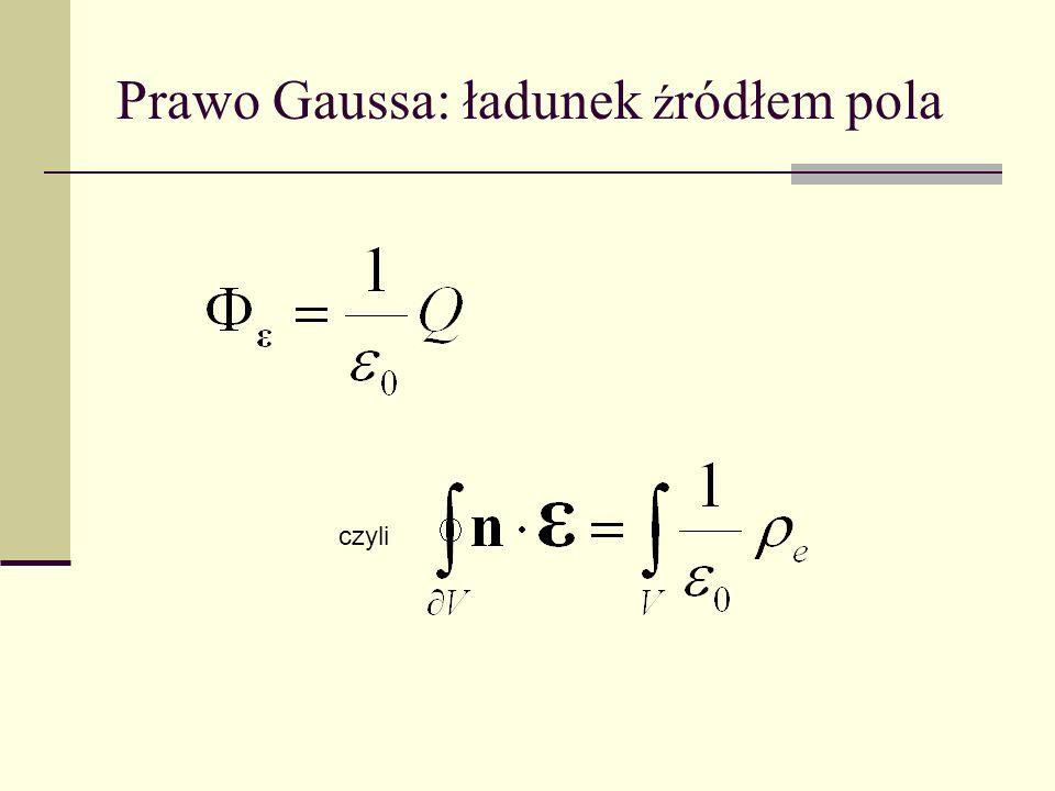 Prawo Gaussa: ładunek źródłem pola