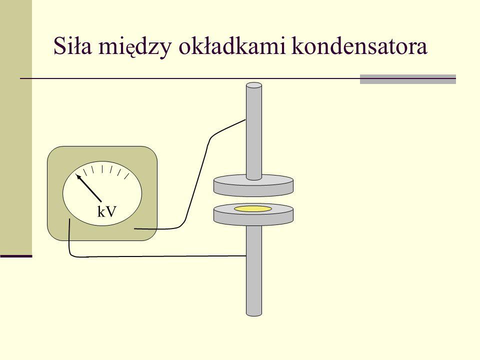 Siła między okładkami kondensatora