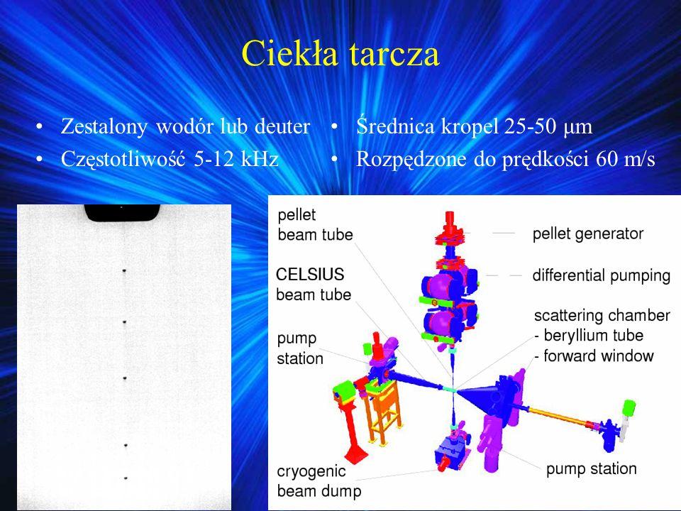 Ciekła tarcza Zestalony wodór lub deuter Częstotliwość 5-12 kHz