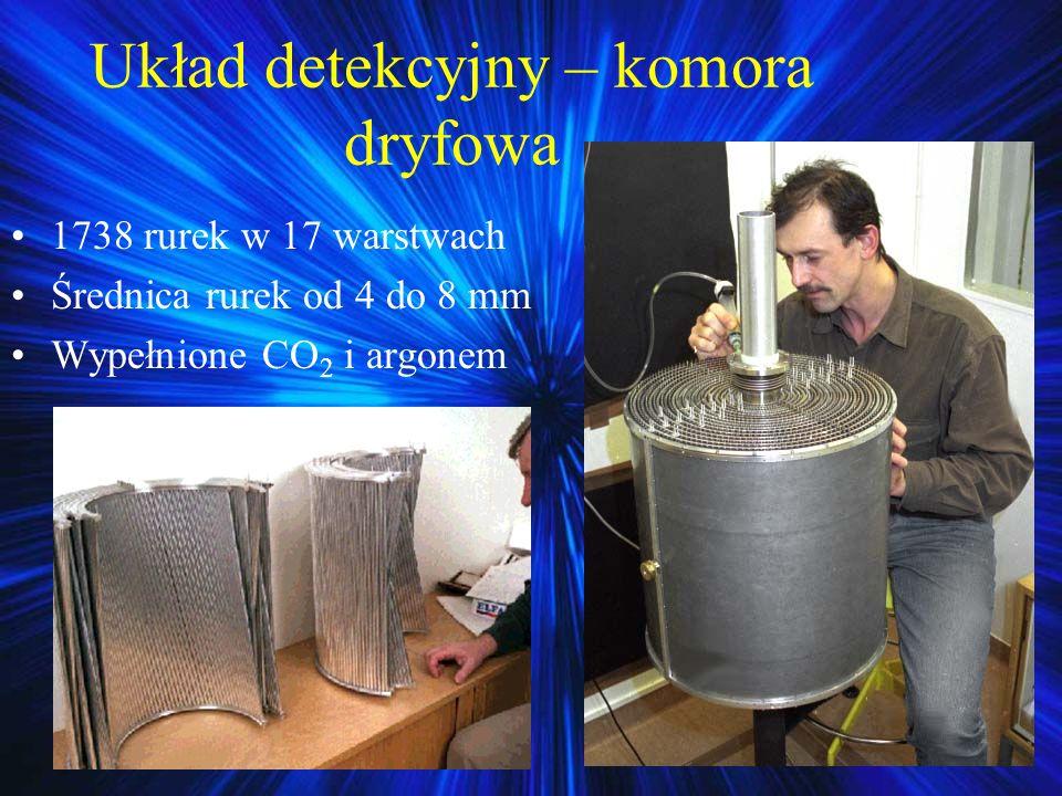 Układ detekcyjny – komora dryfowa