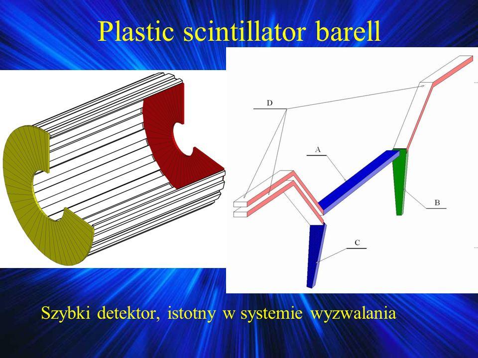 Plastic scintillator barell