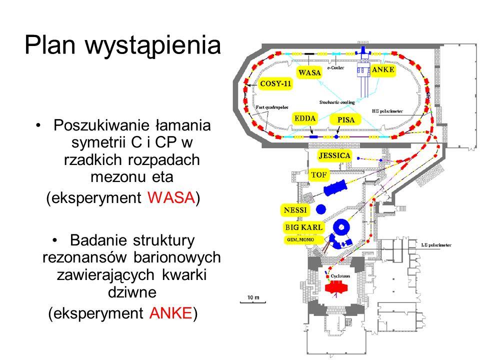 Plan wystąpienia Poszukiwanie łamania symetrii C i CP w rzadkich rozpadach mezonu eta. (eksperyment WASA)
