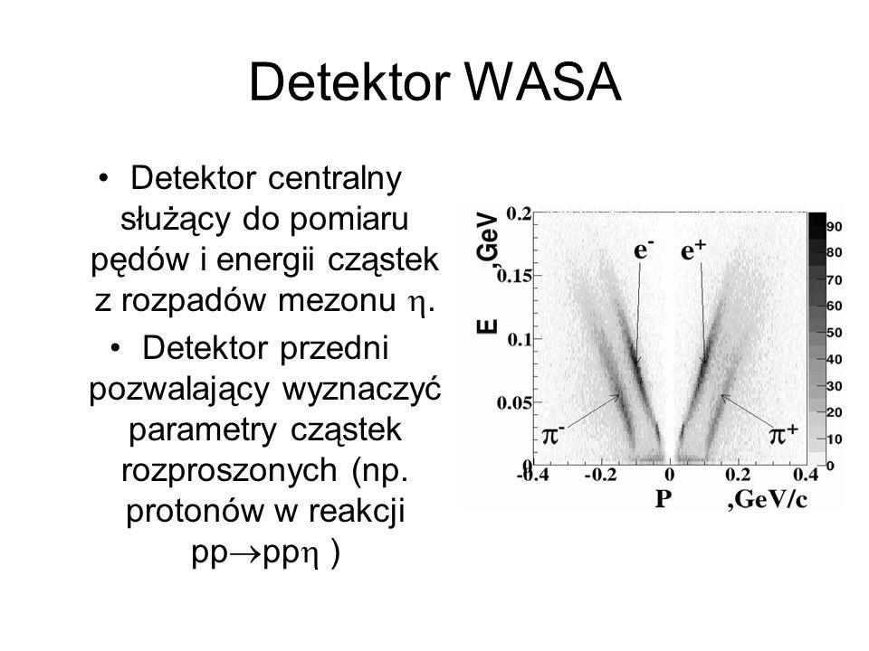 Detektor WASA Detektor centralny służący do pomiaru pędów i energii cząstek z rozpadów mezonu .